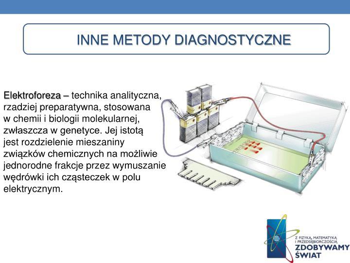 Inne metody diagnostyczne