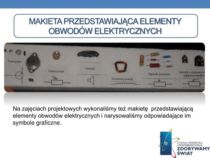 Makieta przedstawiająca Elementy