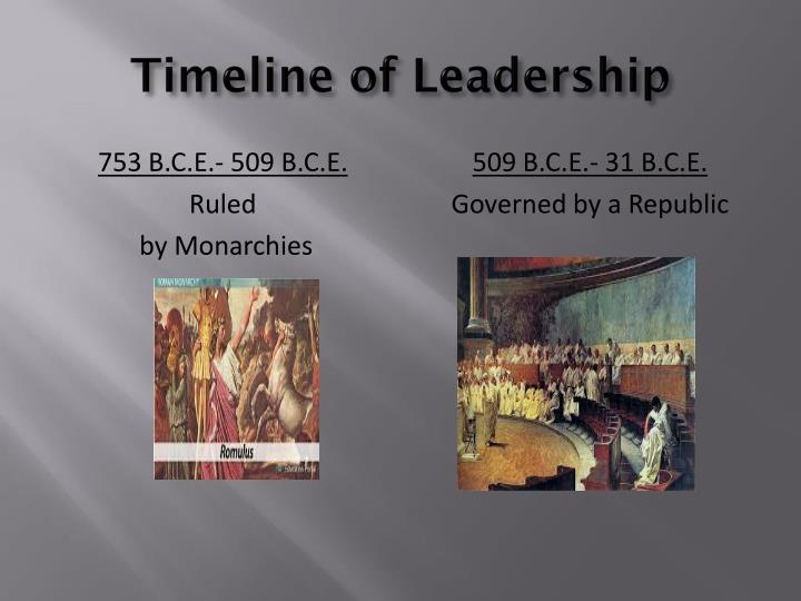 Timeline of Leadership