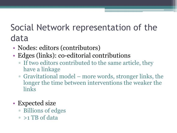 Social network representation of the data