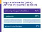 digoxin immune fab ovine adverse effects most common