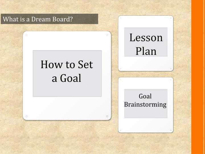 What is a Dream Board?