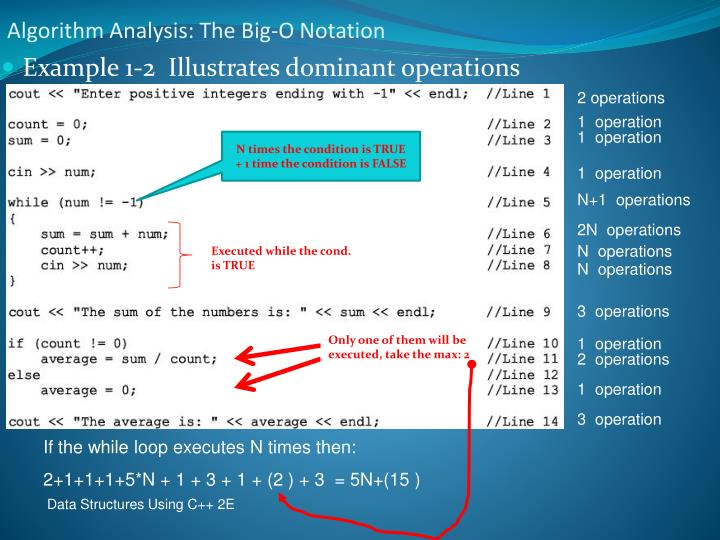 Algorithm analysis the big o notation