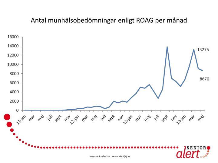Antal munhälsobedömningar enligt ROAG per månad