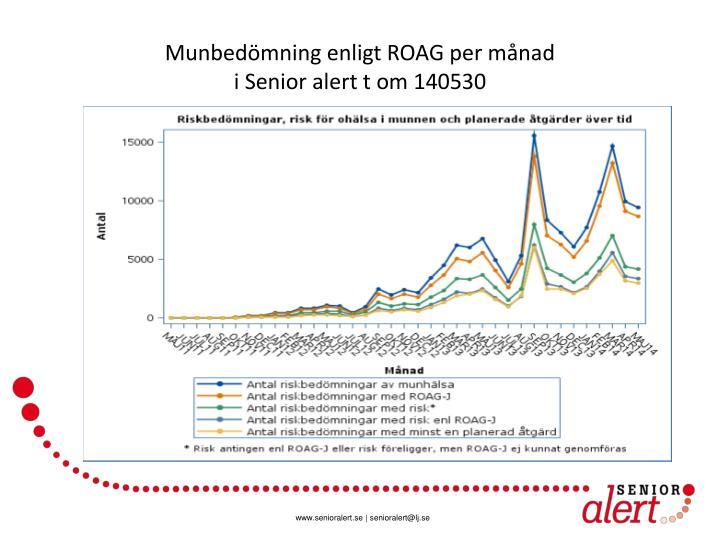 Munbedömning enligt ROAG per månad