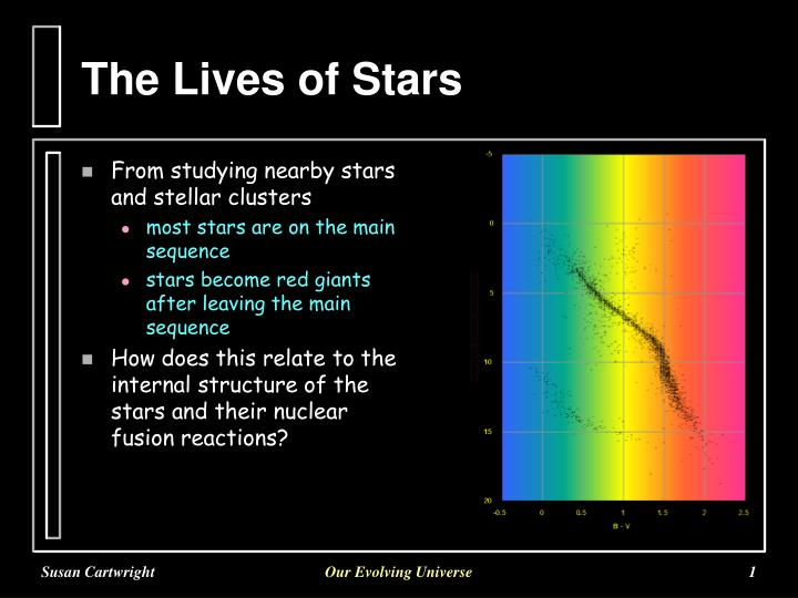 the lives of stars