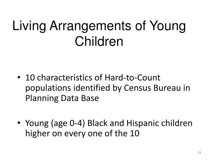 Living Arrangements of Young Children