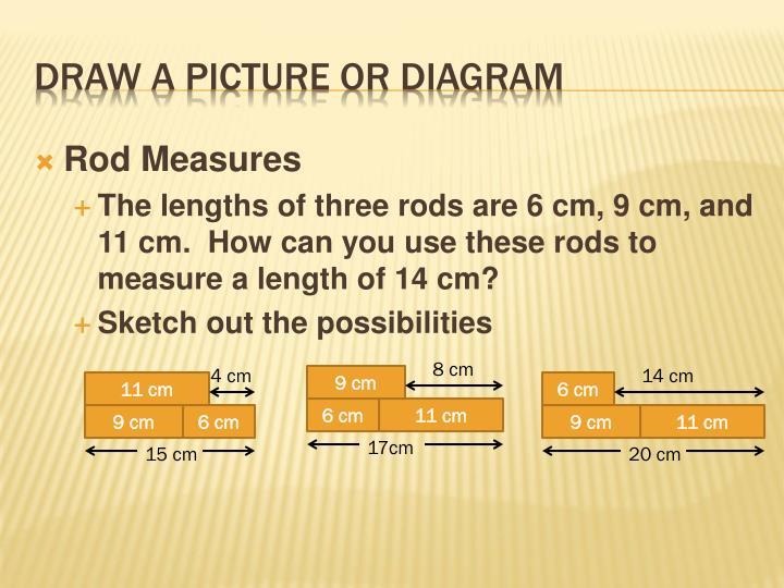 Rod Measures