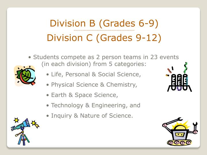 Division B (Grades 6-9)