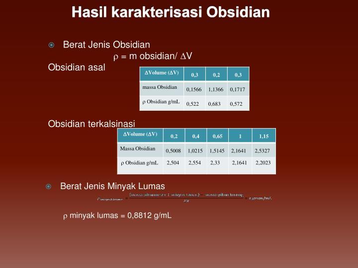 Hasil karakterisasi Obsidian
