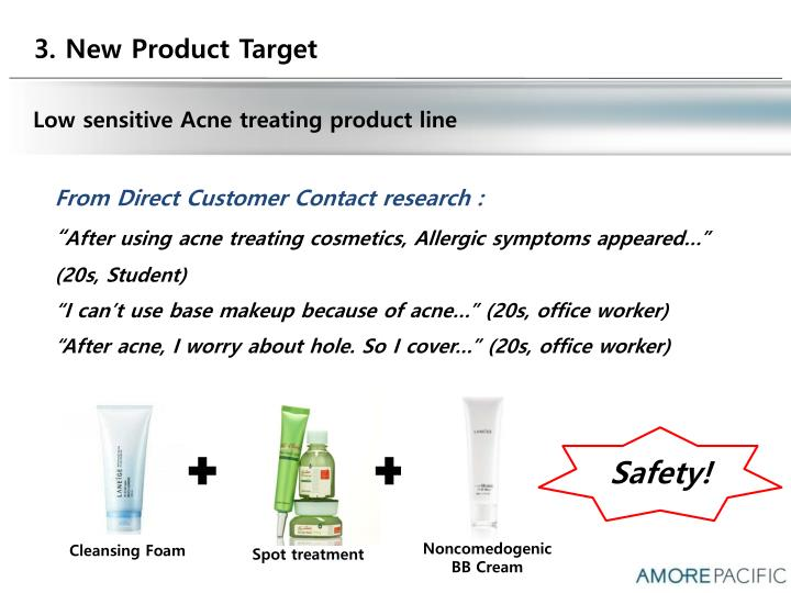 3. New Product Target