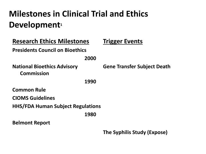 Milestones in clinical trial and ethics development 1