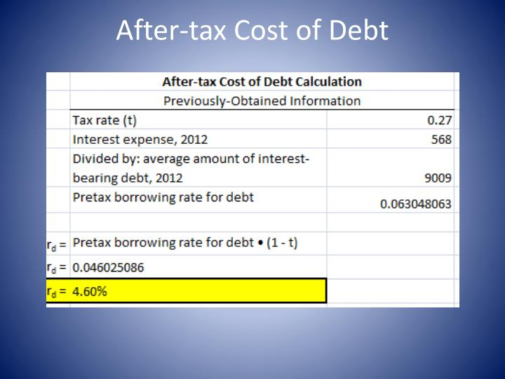 After-tax Cost of Debt