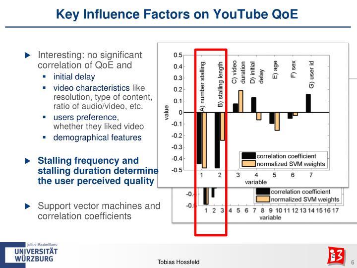 Key Influence Factors on YouTube