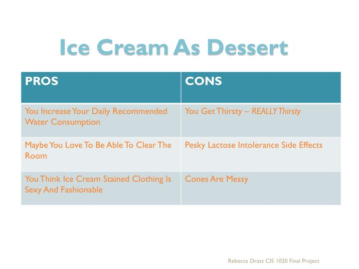 Ice Cream As Dessert