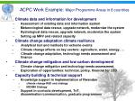 acpc work example major programme areas in 8 countries