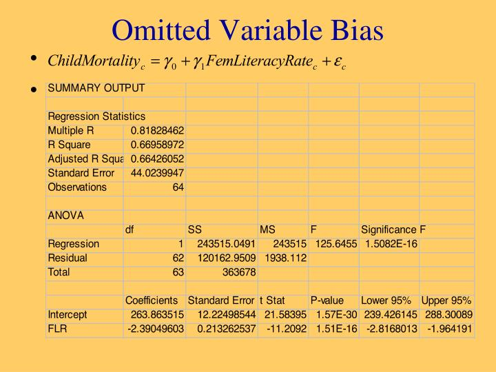 Omitted Variable Bias
