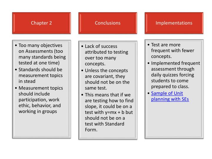Marzano s grading and assessment that work