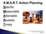 s m a r t action planning