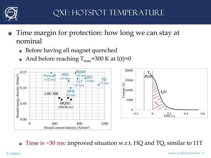 Qxf hotspot temperature