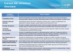 current s i initiatives overview