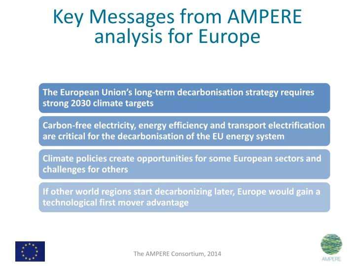 Key Messages from AMPERE analysis for Europe