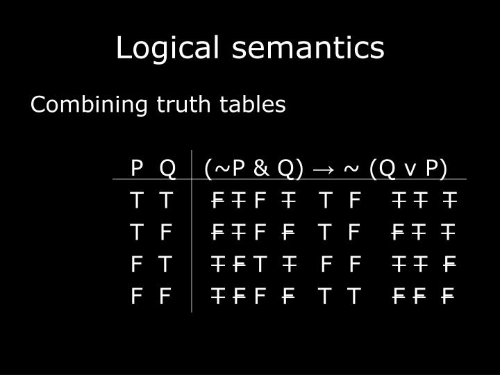 Logical semantics