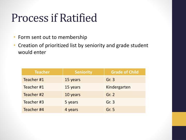Process if Ratified