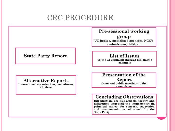 CRC PROCEDURE