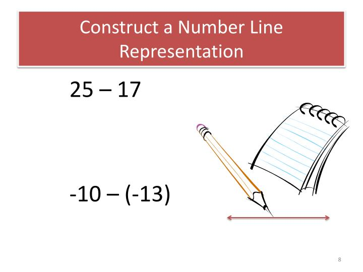 Construct a Number Line Representation