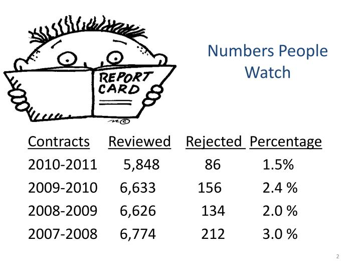 Numbers People Watch