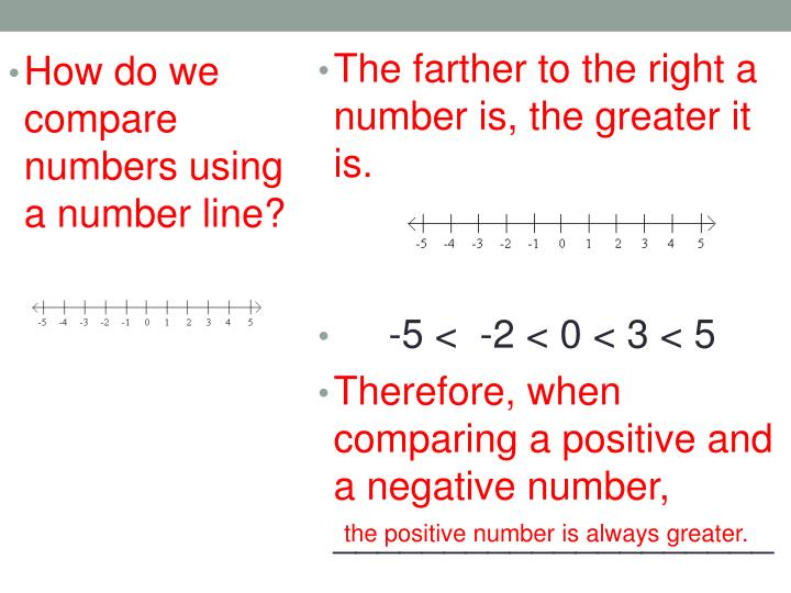 The farther to the right a number is, the greater it is.