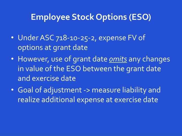 Employee Stock Options (ESO)