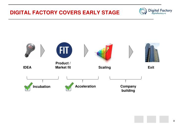 DIGITAL FACTORY COVERS EARLY STAGE