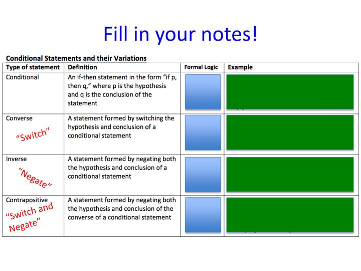 Fill in your notes!