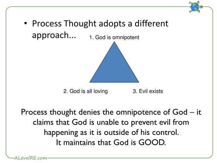 1. God is omnipotent