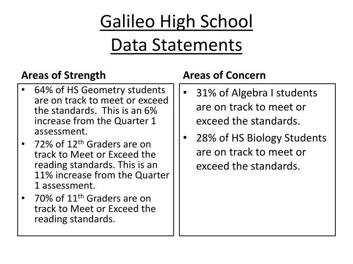 Galileo high school data statements