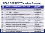 apac rcp rsp workshop program