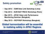 safety promotion