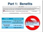 part 1 benefits1