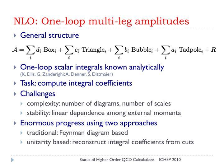 NLO: One-loop multi-leg amplitudes