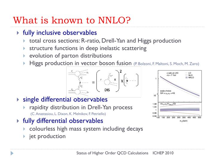 What is known to NNLO?