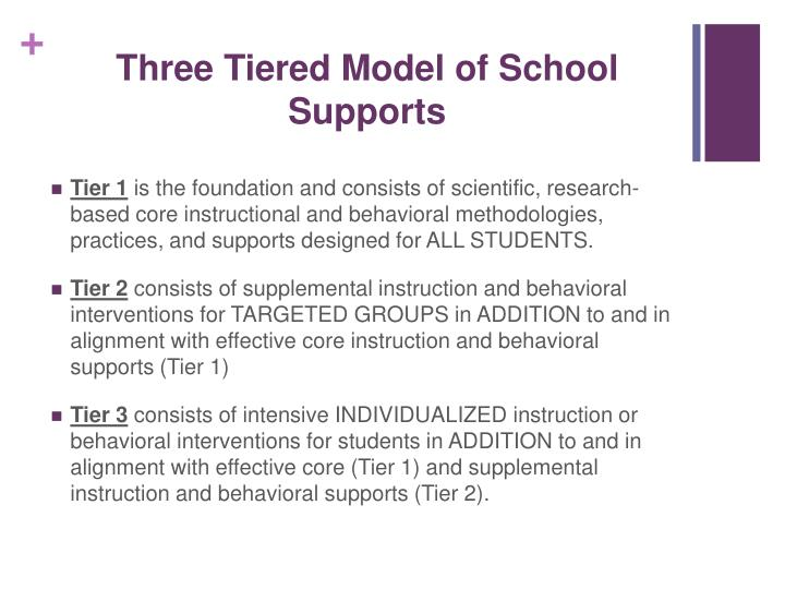 Three Tiered Model of School Supports