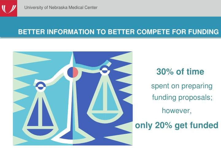 Better information to better compete for funding