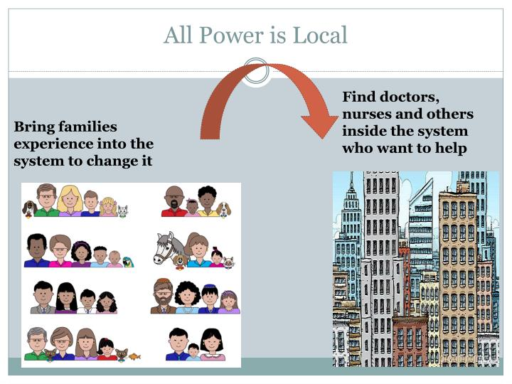 All Power is Local