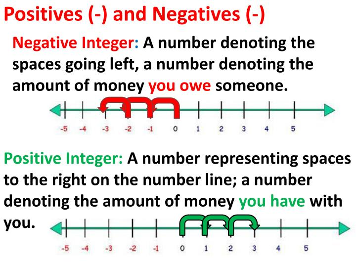 positives and negatives n.