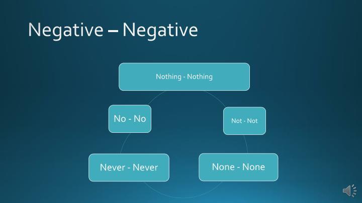 Negative – Negative