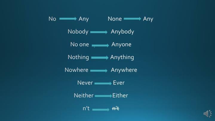 No                  Any               None                 Any