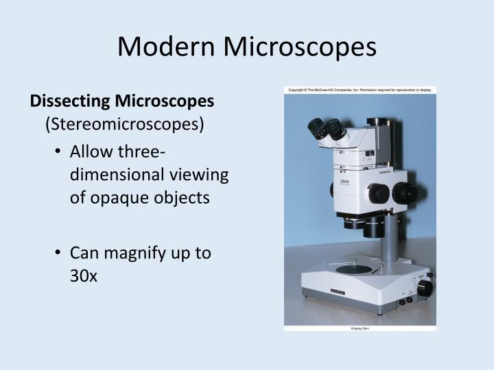 Modern Microscopes