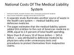 national costs of the medical liability system